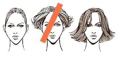 Короткие прически для треугольного типа лица